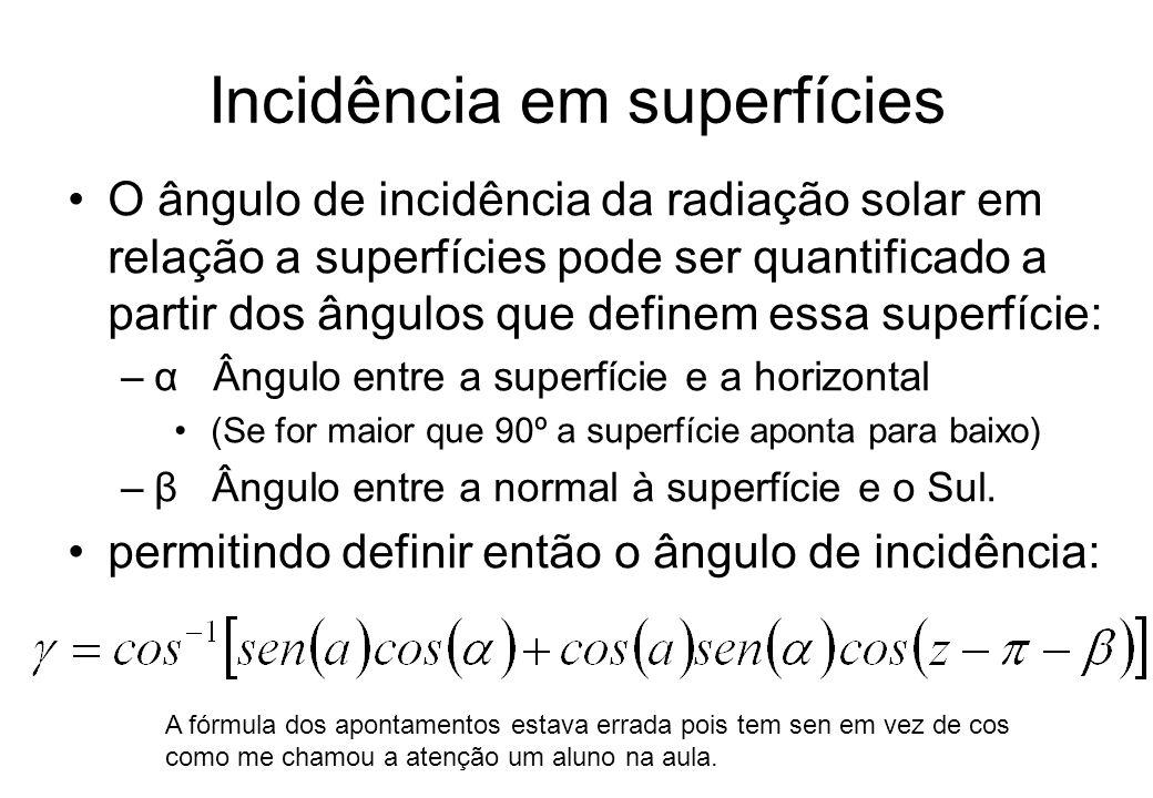 Incidência em superfícies O ângulo de incidência da radiação solar em relação a superfícies pode ser quantificado a partir dos ângulos que definem ess