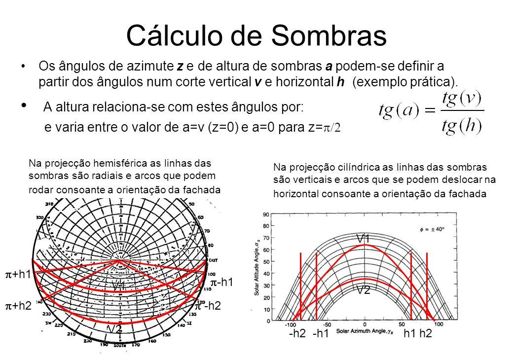 Cálculo de Sombras Os ângulos de azimute z e de altura de sombras a podem-se definir a partir dos ângulos num corte vertical v e horizontal h (exemplo