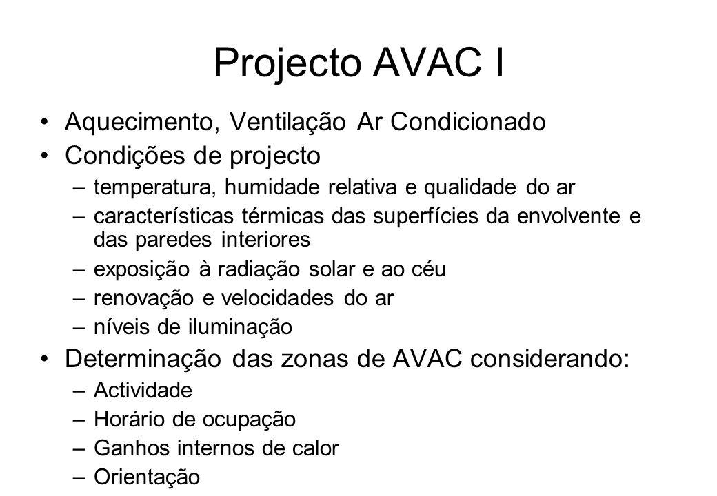 Projecto AVAC I Aquecimento, Ventilação Ar Condicionado Condições de projecto –temperatura, humidade relativa e qualidade do ar –características térmi