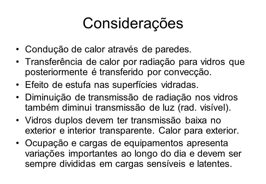 Considerações Condução de calor através de paredes. Transferência de calor por radiação para vidros que posteriormente é transferido por convecção. Ef
