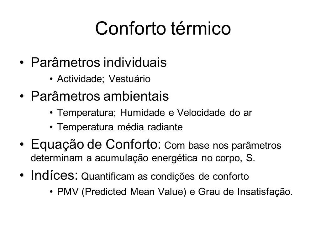 Conforto térmico Parâmetros individuais Actividade; Vestuário Parâmetros ambientais Temperatura; Humidade e Velocidade do ar Temperatura média radiant