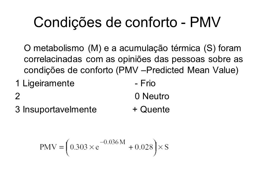 Condições de conforto - PMV O metabolismo (M) e a acumulação térmica (S) foram correlacinadas com as opiniões das pessoas sobre as condições de confor