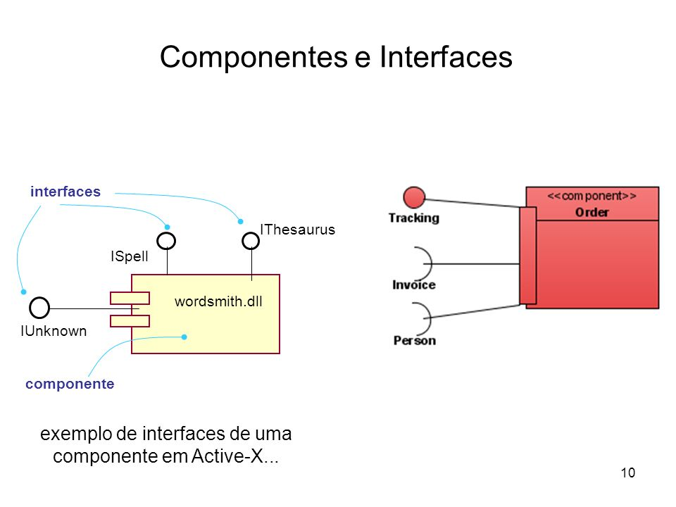 10 Componentes e Interfaces exemplo de interfaces de uma componente em Active-X... wordsmith.dll componente ISpell IThesaurus IUnknown interfaces