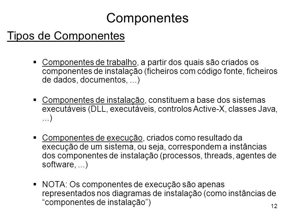 12 Componentes Componentes de trabalho, a partir dos quais são criados os componentes de instalação (ficheiros com código fonte, ficheiros de dados, d