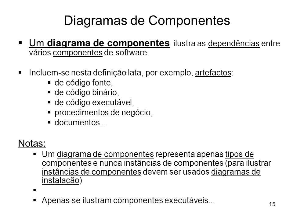 15 Diagramas de Componentes Um diagrama de componentes ilustra as dependências entre vários componentes de software. Incluem-se nesta definição lata,