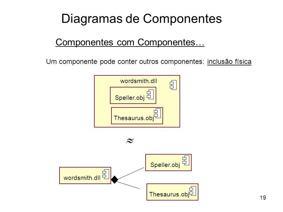 19 Diagramas de Componentes Um componente pode conter outros componentes: inclusão física Componentes com Componentes… wordsmith.dll Speller.obj Thesa