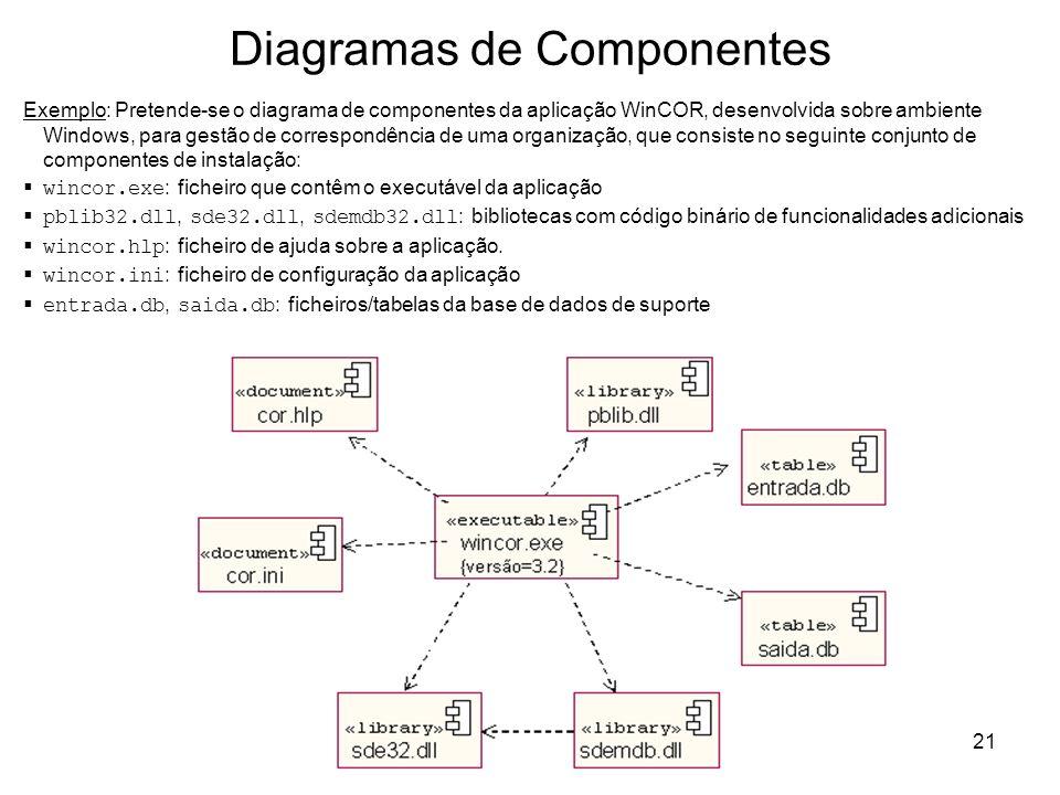 21 Diagramas de Componentes Exemplo: Pretende-se o diagrama de componentes da aplicação WinCOR, desenvolvida sobre ambiente Windows, para gestão de co