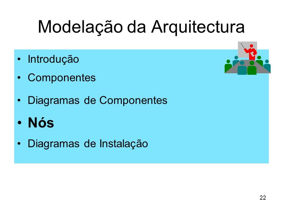 22 Modelação da Arquitectura Introdução Componentes Diagramas de Componentes Nós Diagramas de Instalação