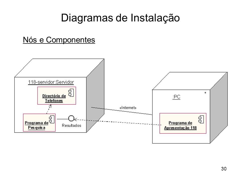 30 Diagramas de Instalação Nós e Componentes
