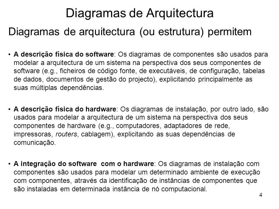 4 Diagramas de Arquitectura Diagramas de arquitectura (ou estrutura) permitem A descrição física do software: Os diagramas de componentes são usados p