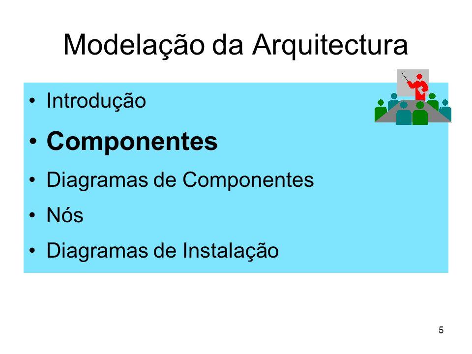 26 Modelação da Arquitectura Introdução Componentes Diagramas de Componentes Nós Diagramas de Instalação