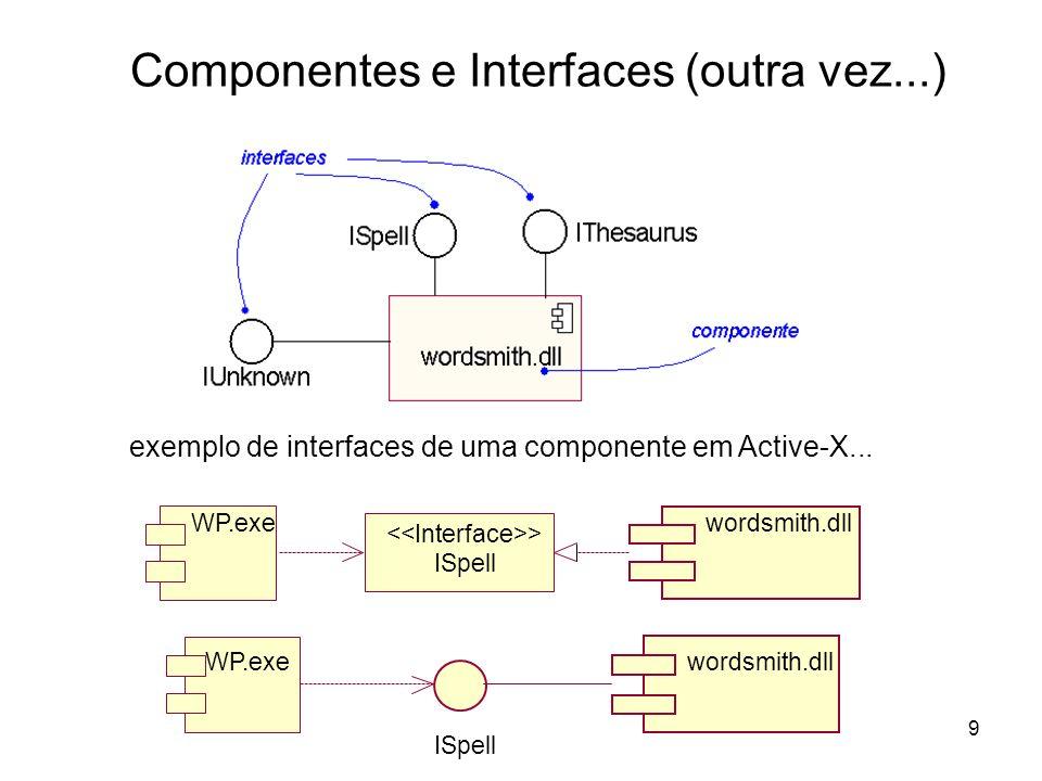 20 Diagramas de Componentes Exemplo1: Página Web com um applet Java demo/applets/Animator/example1.html The Animator Applet - example 1 The Animator Applet - example 1 <applet codebase= .