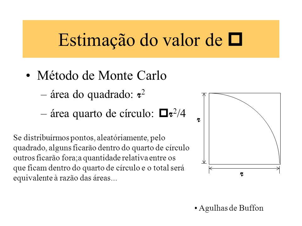 Estimação do valor de Método de Monte Carlo –área do quadrado: r 2 –área quarto de círculo: r 2 /4 r r Se distribuírmos pontos, aleatóriamente, pelo q