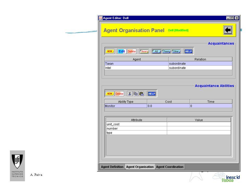 A. Paiva Editor de Organização