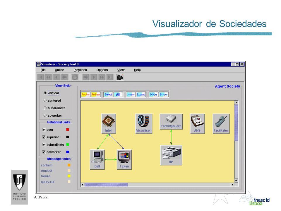A. Paiva Visualizador de Sociedades