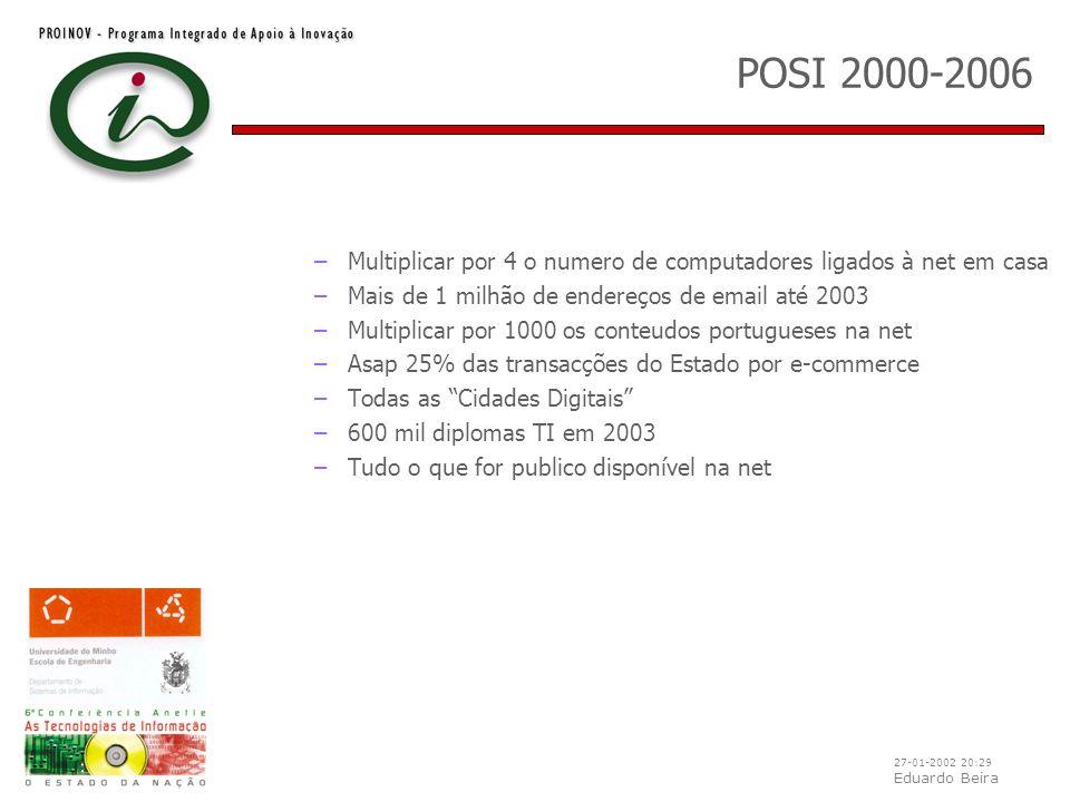27-01-2002 20:29 Eduardo Beira POSI 2000-2006 –Multiplicar por 4 o numero de computadores ligados à net em casa –Mais de 1 milhão de endereços de emai