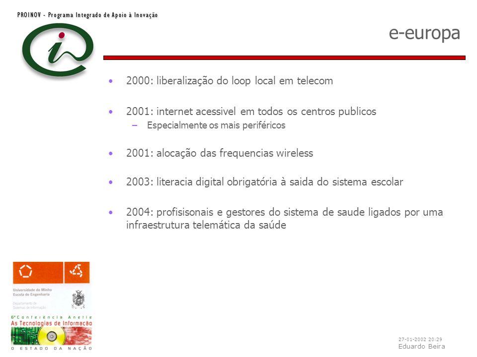 27-01-2002 20:29 Eduardo Beira e-europa 2000: liberalização do loop local em telecom 2001: internet acessivel em todos os centros publicos –Especialme