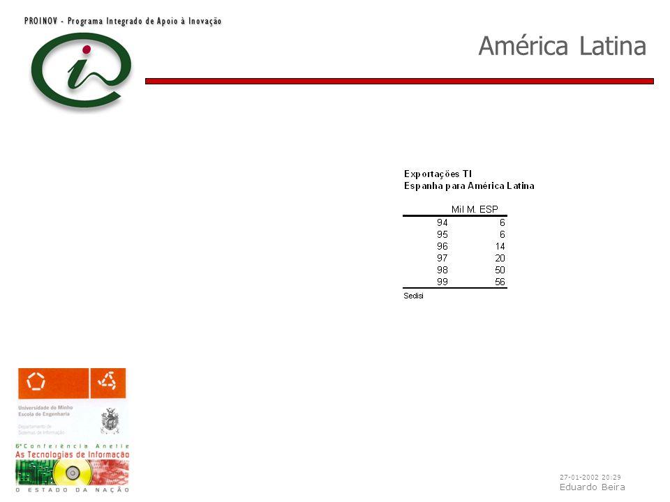 27-01-2002 20:29 Eduardo Beira América Latina