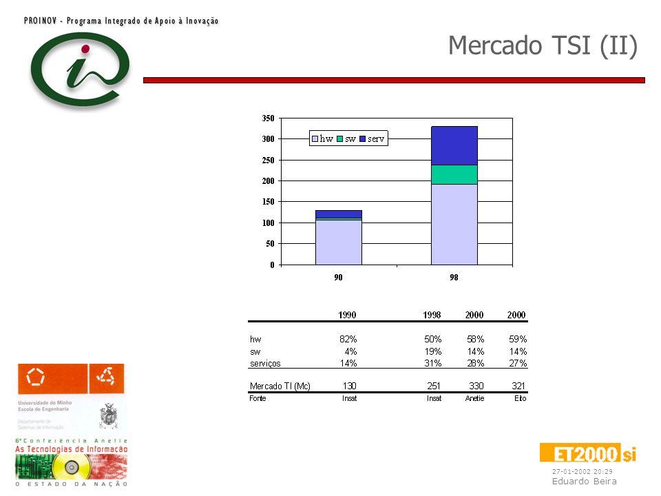 27-01-2002 20:29 Eduardo Beira ICT cluster (P, 1999)