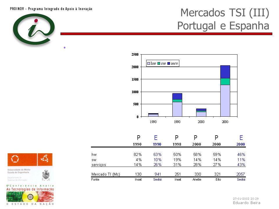 27-01-2002 20:29 Eduardo Beira Mercados TSI (III) Portugal e Espanha P E P P P E