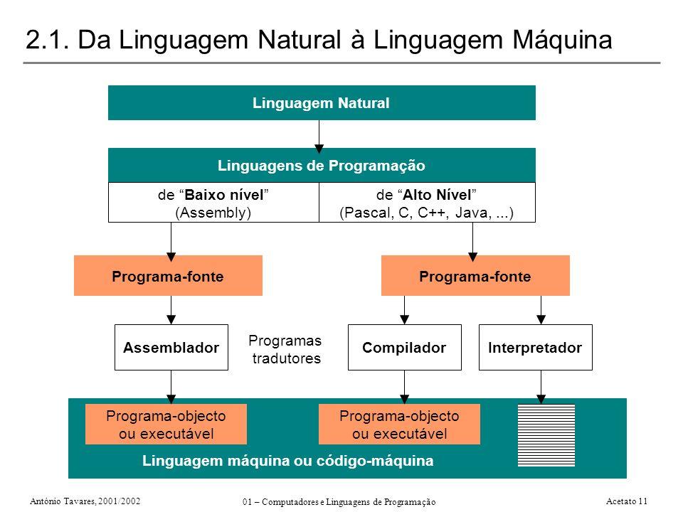 António Tavares, 2001/2002 01 – Computadores e Linguagens de Programação Acetato 11 2.1. Da Linguagem Natural à Linguagem Máquina Programa-objecto ou