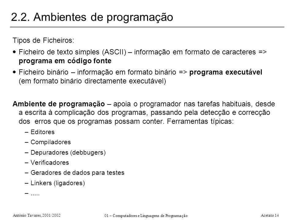 António Tavares, 2001/2002 01 – Computadores e Linguagens de Programação Acetato 14 2.2. Ambientes de programação Tipos de Ficheiros: Ficheiro de text