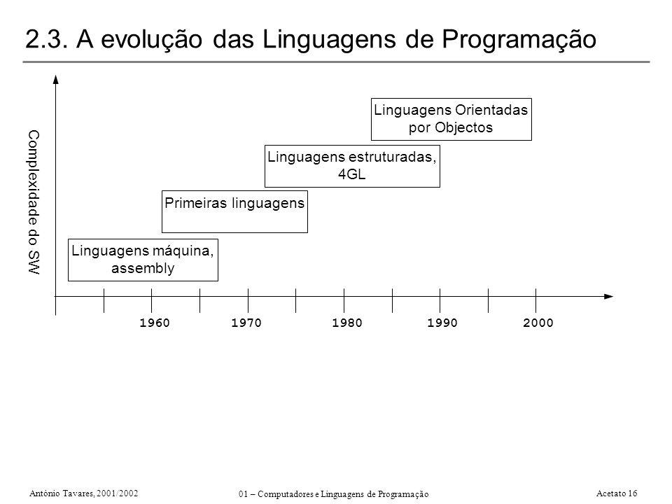 António Tavares, 2001/2002 01 – Computadores e Linguagens de Programação Acetato 16 2.3. A evolução das Linguagens de Programação Linguagens máquina,