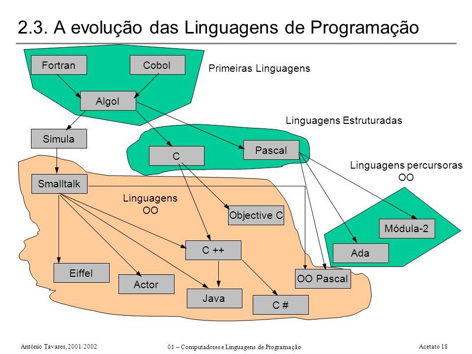 António Tavares, 2001/2002 01 – Computadores e Linguagens de Programação Acetato 18 2.3. A evolução das Linguagens de Programação Smalltalk Simula C P