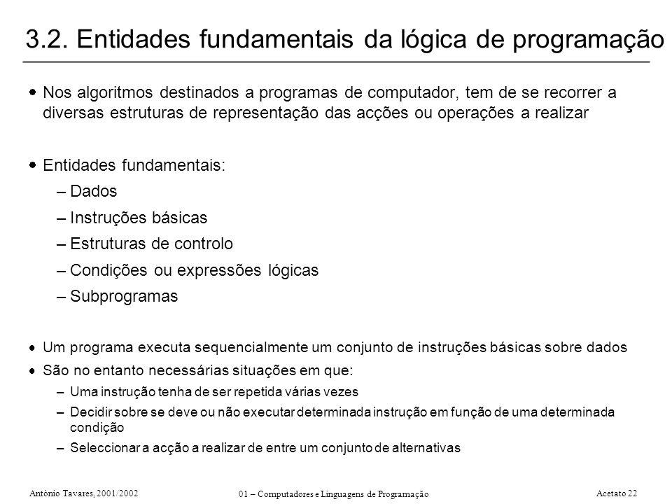 António Tavares, 2001/2002 01 – Computadores e Linguagens de Programação Acetato 22 3.2. Entidades fundamentais da lógica de programação Nos algoritmo
