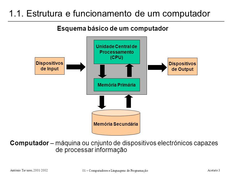 António Tavares, 2001/2002 01 – Computadores e Linguagens de Programação Acetato 4 Componentes fundamentais CPU (Central Processing Unit) – é a componente que realiza a parte fundamental do trabalho do computador, e que consiste em processar electronicamente dados ou informação Unidade de aquisição e de interface com a memória primária Registos (Registers) Unidade de Controlo Unidade Lógico Aritmética (ALU) Memória Primária Esquema básico de um microprocessador Na memória primária ou central é armazenada informação codificada, que vai ser chamada ao processador, para este realizar as operações ou instruções contidas nessa informação A unidade de controlo envia aos outros componentes sinais de activação e sincronização das operações Os registos são pequenos circuitos de armazenamento temporário de instruções e dados