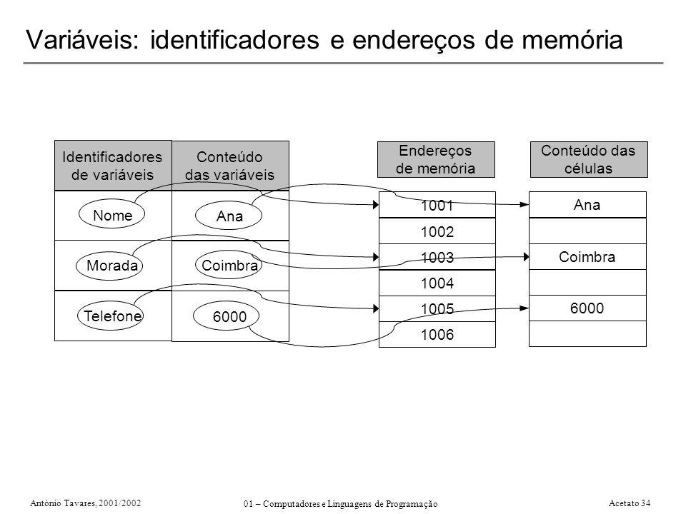 António Tavares, 2001/2002 01 – Computadores e Linguagens de Programação Acetato 34 Variáveis: identificadores e endereços de memória Identificadores