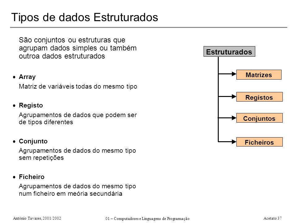 António Tavares, 2001/2002 01 – Computadores e Linguagens de Programação Acetato 37 Tipos de dados Estruturados São conjuntos ou estruturas que agrupa