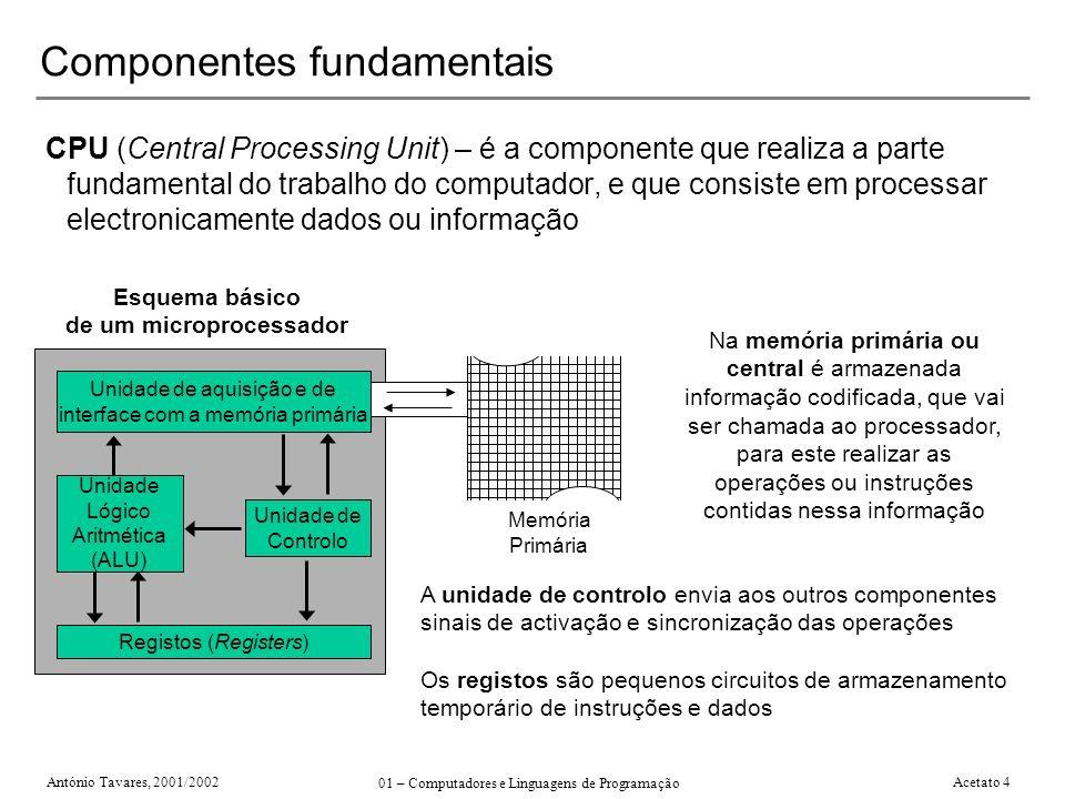 António Tavares, 2001/2002 01 – Computadores e Linguagens de Programação Acetato 4 Componentes fundamentais CPU (Central Processing Unit) – é a compon