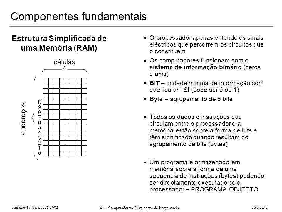 António Tavares, 2001/2002 01 – Computadores e Linguagens de Programação Acetato 36 Tipos de dados Simples Ficheiro: Os seus valores são de um determinado tipo e estão armazenados num ficheiro (memória secundária).