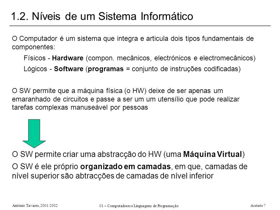 António Tavares, 2001/2002 01 – Computadores e Linguagens de Programação Acetato 8 Tipos e camadas de Software Sistema Operativo – actua como interface entre o HW e o utilizador ou os seus programas de aplicação Programas de aplicação - Processador de Texto; Folha de Cálculo; etc.