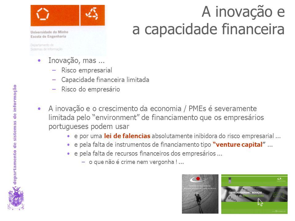 A inovação e a capacidade financeira Inovação, mas...