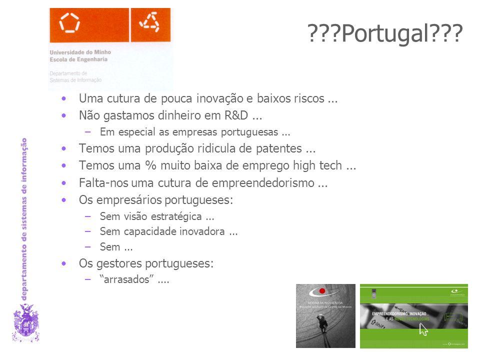 Portugal . Uma cutura de pouca inovação e baixos riscos...