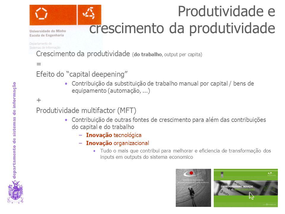 Produtividade e crescimento da produtividade Crescimento da produtividade (do trabalho, output per capita) = Efeito do capital deepening Contribuição da substituição de trabalho manual por capital / bens de equipamento (automação,...) + Produtividade multifactor (MFT) Contribuição de outras fontes de crescimento para além das contribuições do capital e do trabalho –Inovação tecnológica –Inovação organizacional Tudo o mais que contribui para melhorar e eficiencia de transformação dos inputs em outputs do sistema economico