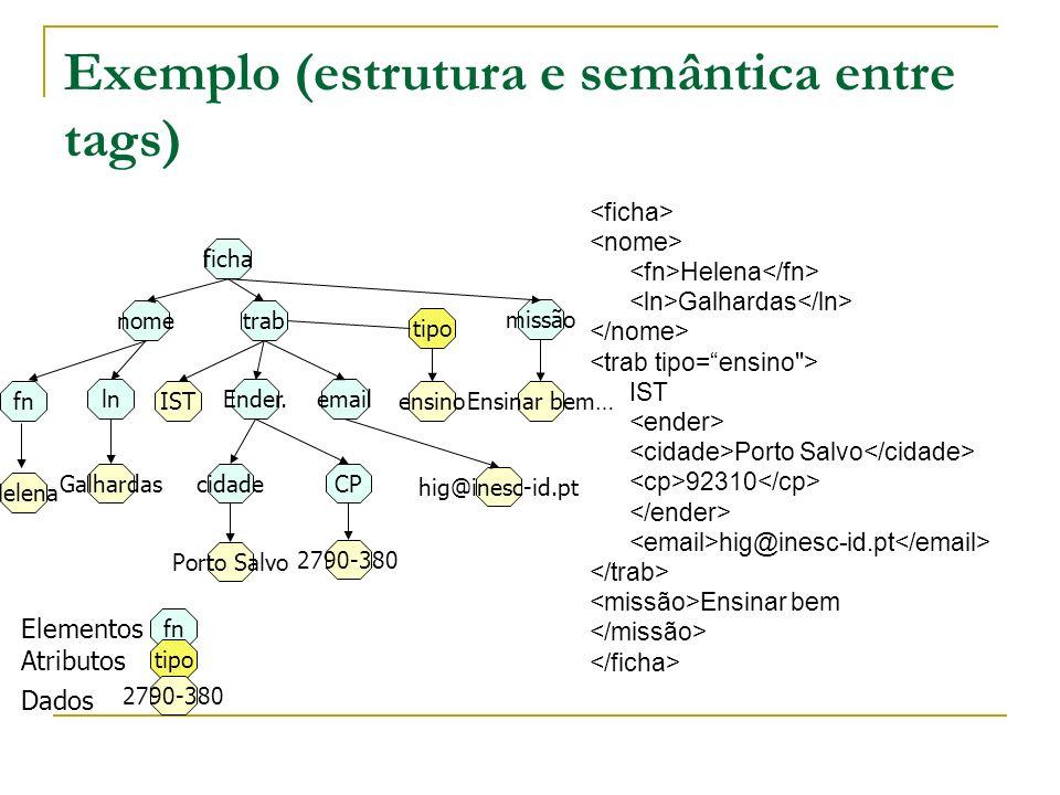 Exemplo (estrutura e semântica entre tags) ficha nometrab lnEnder.email cidadeCPGalhardas Porto Salvo 2790-380 hig@inesc-id.pt ISTEnsinar bem… missão