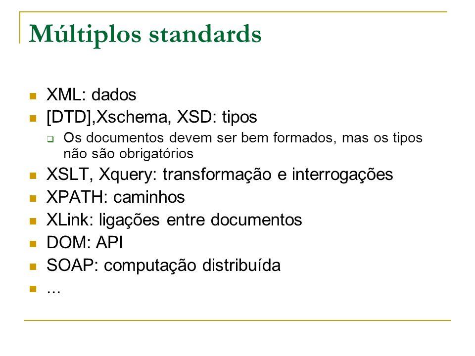 Múltiplos standards XML: dados [DTD],Xschema, XSD: tipos Os documentos devem ser bem formados, mas os tipos não são obrigatórios XSLT, Xquery: transfo