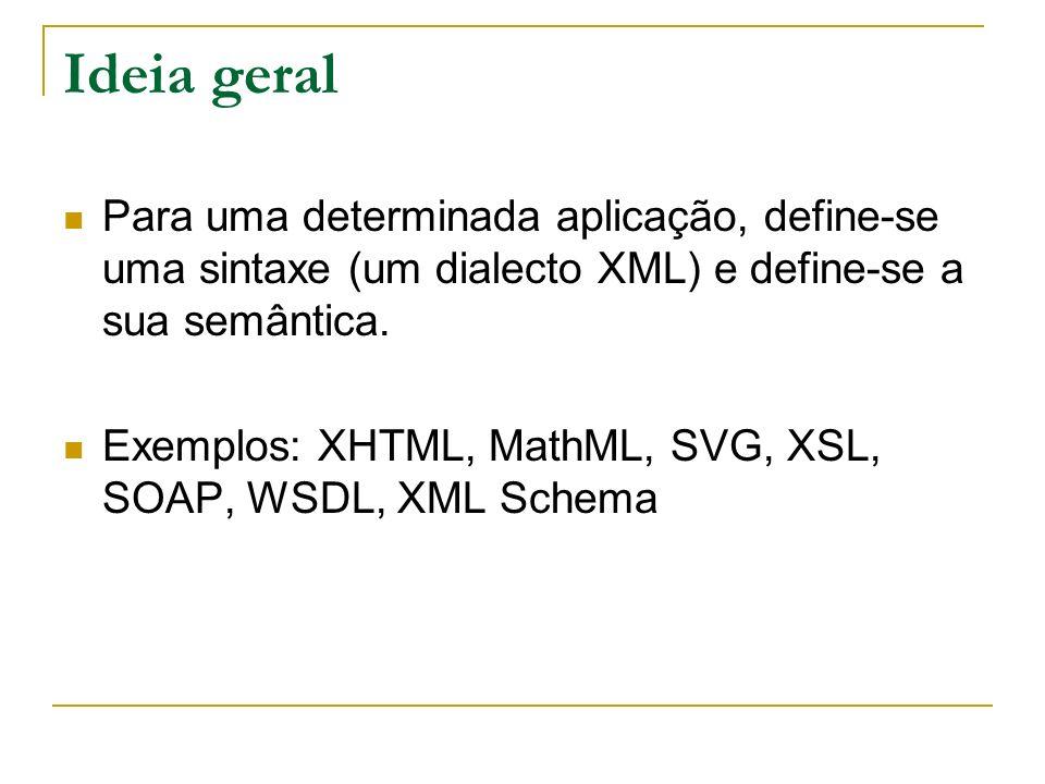 Ideia geral Para uma determinada aplicação, define-se uma sintaxe (um dialecto XML) e define-se a sua semântica. Exemplos: XHTML, MathML, SVG, XSL, SO