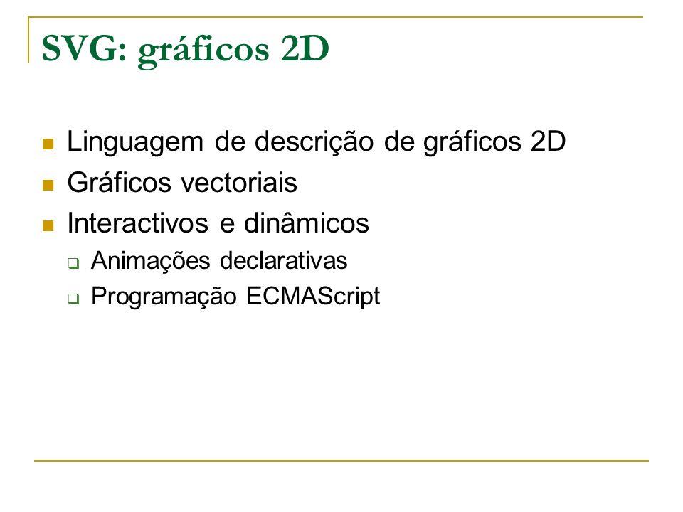 SVG: gráficos 2D Linguagem de descrição de gráficos 2D Gráficos vectoriais Interactivos e dinâmicos Animações declarativas Programação ECMAScript