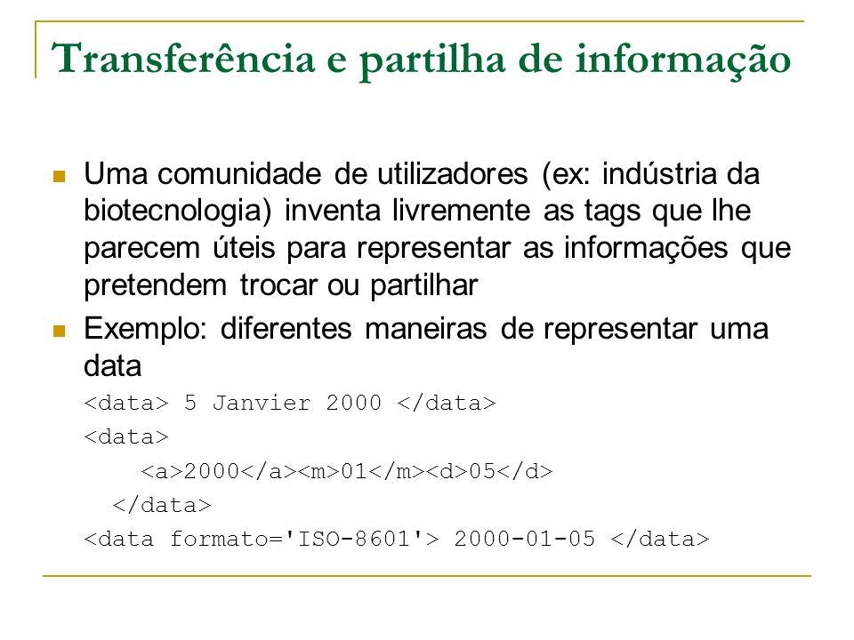Transferência e partilha de informação Uma comunidade de utilizadores (ex: indústria da biotecnologia) inventa livremente as tags que lhe parecem útei