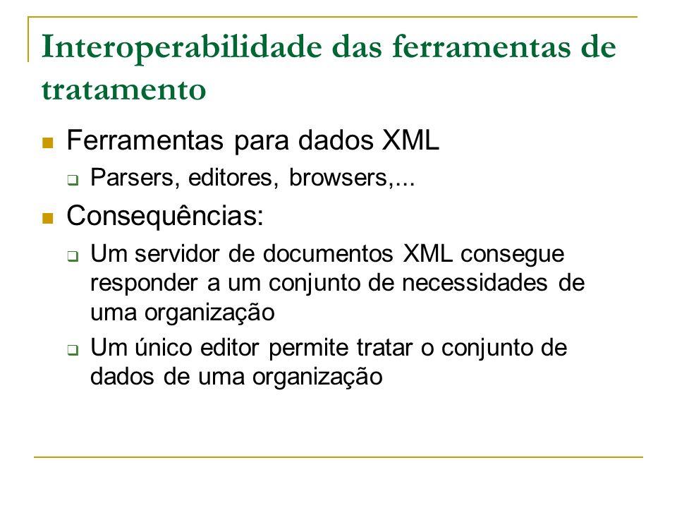 Interoperabilidade das ferramentas de tratamento Ferramentas para dados XML Parsers, editores, browsers,... Consequências: Um servidor de documentos X