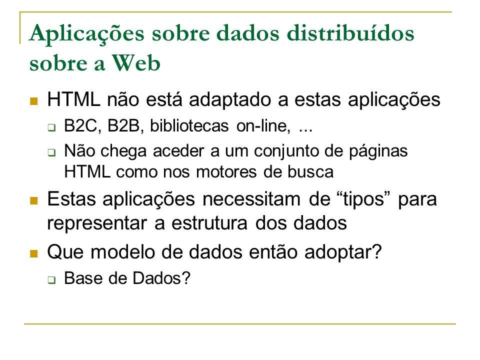 Aplicações sobre dados distribuídos sobre a Web HTML não está adaptado a estas aplicações B2C, B2B, bibliotecas on-line,... Não chega aceder a um conj