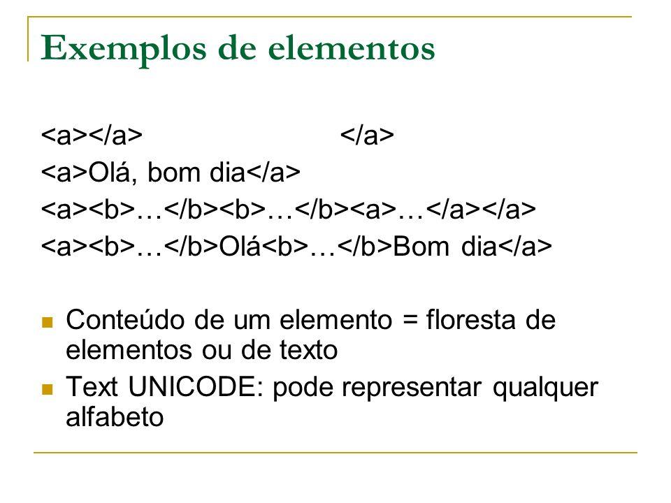 Exemplos de elementos Olá, bom dia … … … … Olá … Bom dia Conteúdo de um elemento = floresta de elementos ou de texto Text UNICODE: pode representar qu