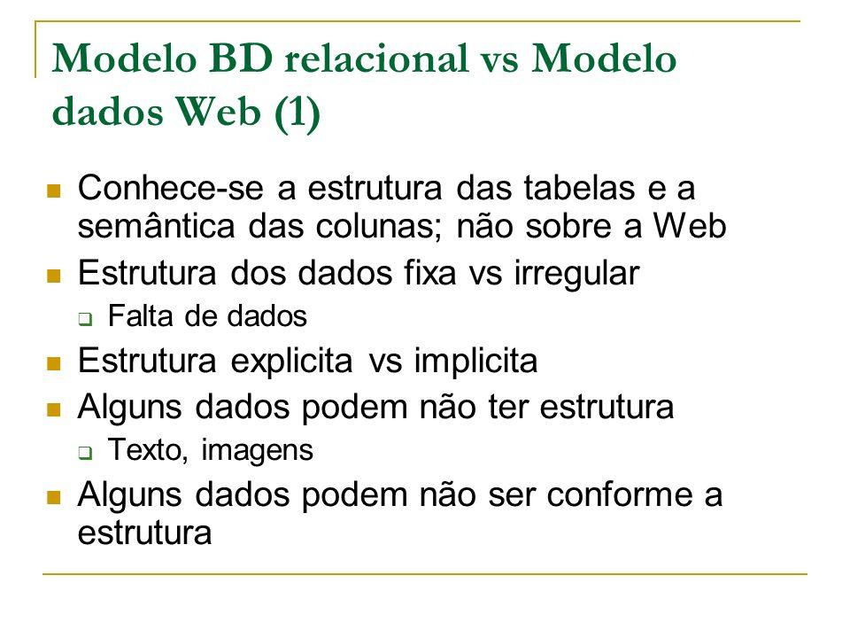 Modelo BD relacional vs Modelo dados Web (1) Conhece-se a estrutura das tabelas e a semântica das colunas; não sobre a Web Estrutura dos dados fixa vs