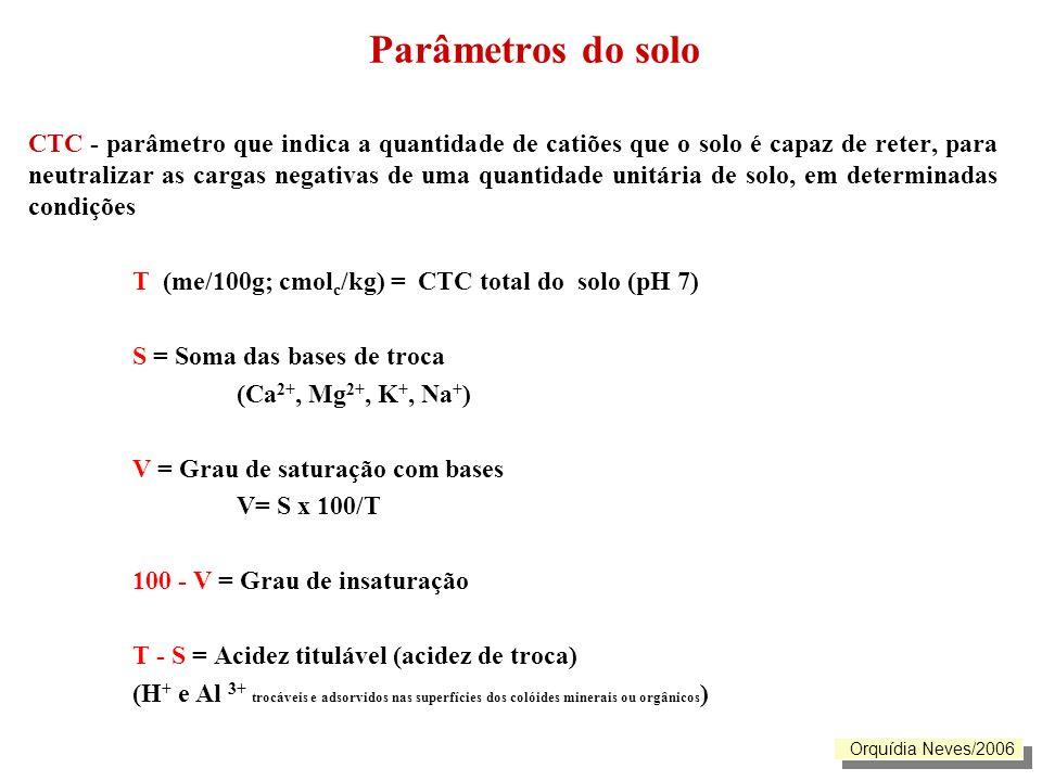 Parâmetros do solo CTC - parâmetro que indica a quantidade de catiões que o solo é capaz de reter, para neutralizar as cargas negativas de uma quantid
