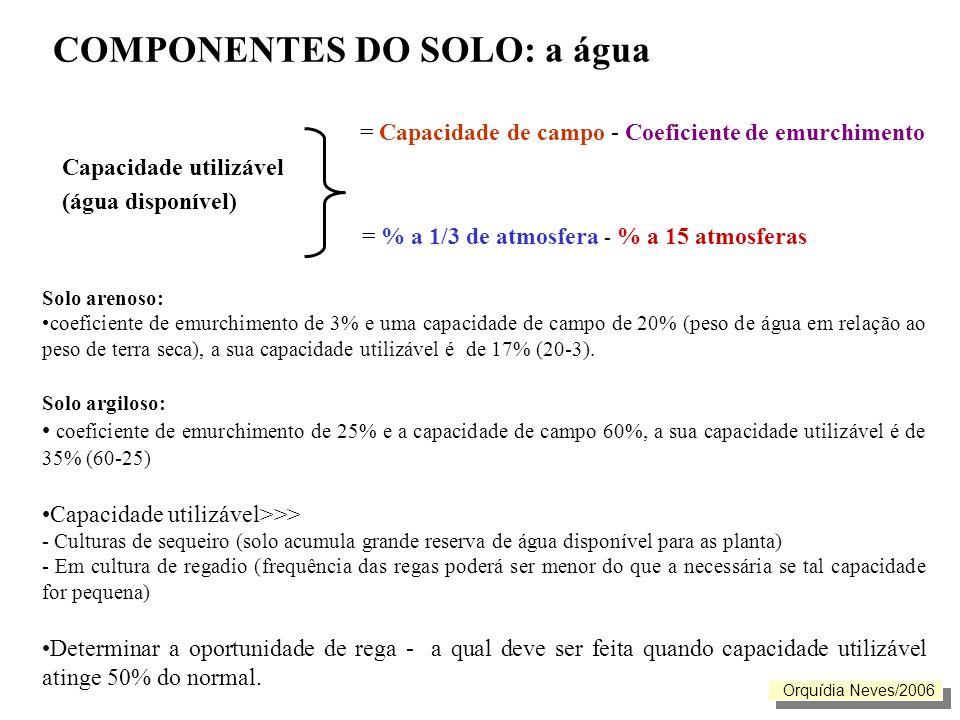 COMPONENTES DO SOLO: a água = Capacidade de campo - Coeficiente de emurchimento Capacidade utilizável (água disponível) = % a 1/3 de atmosfera - % a 1