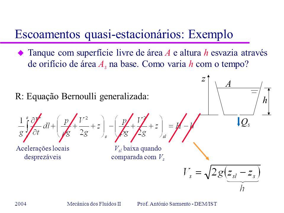 2004Mecânica dos Fluidos II Prof. António Sarmento - DEM/IST R: Equação Bernoulli generalizada: u Tanque com superfície livre de área A e altura h esv